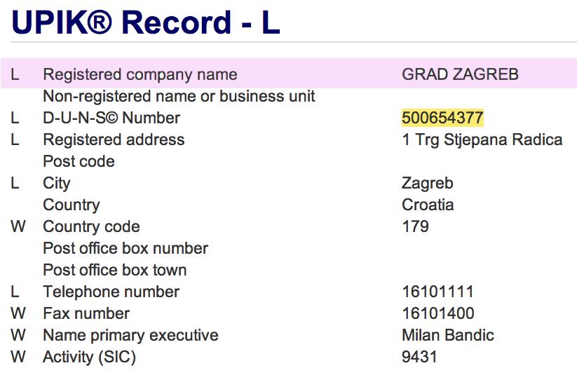 GRAD ZAGREB-500654377