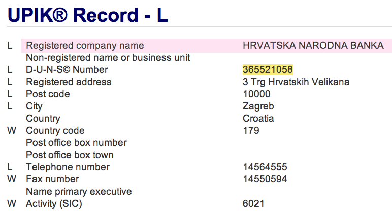 HRVATSKA NARODNA BANKA-365521058