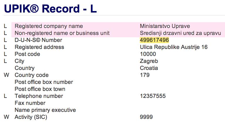 Ministarstvo Uprave-en-499617496
