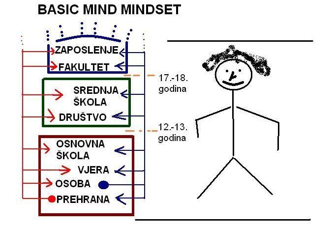 MINDSET_1