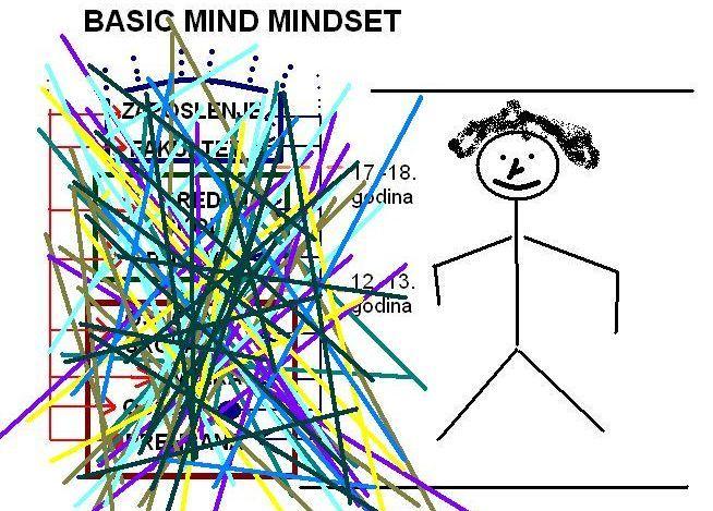 MINDSET_2
