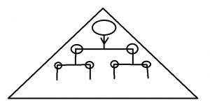 piramida_2