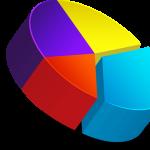pie-chart-512