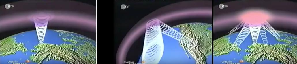 haarp-ionosfera