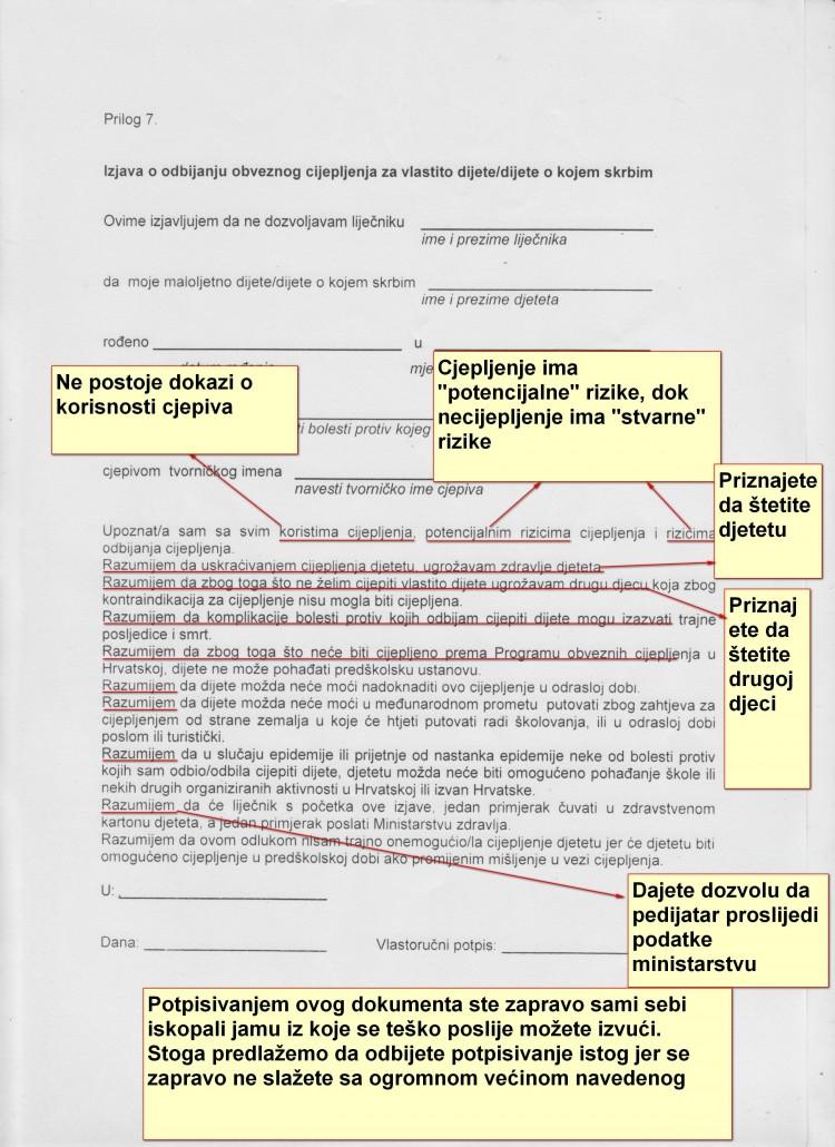 Izjava o odbijanju cijepljenja (1)